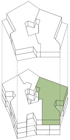 Position von C21